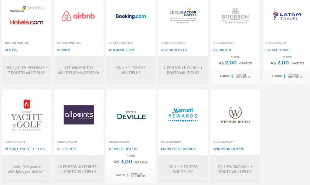 Parcerias reservas de hotéis com o programa Multiplus