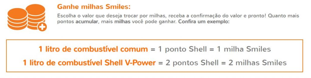 Transferência do Shell Box para Smiles