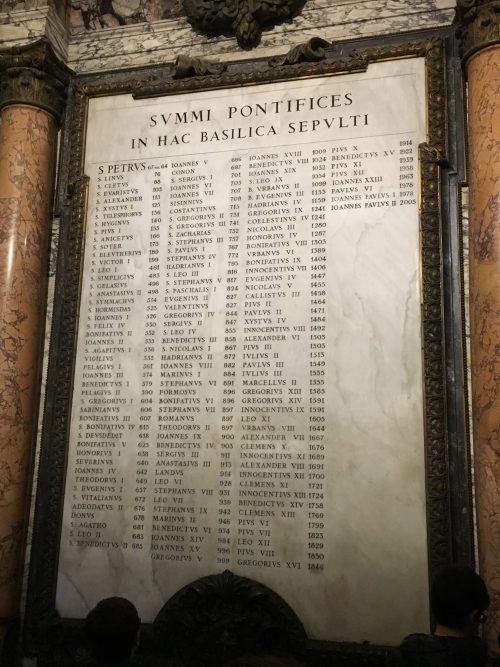 Lista dos Papas sepultados na Basílica